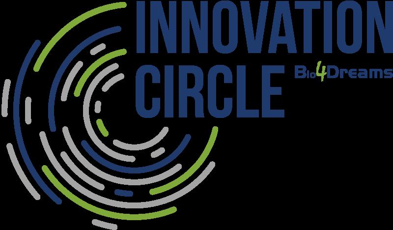 Innovation Circle